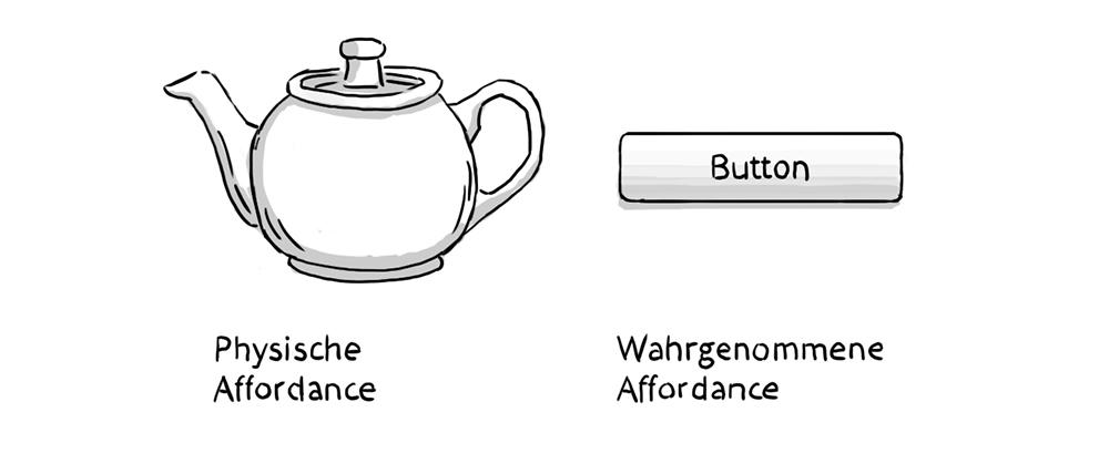 Affordance Typen